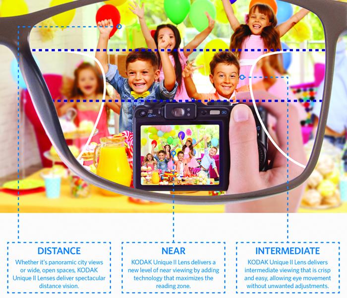 KODAK Unique II Lens