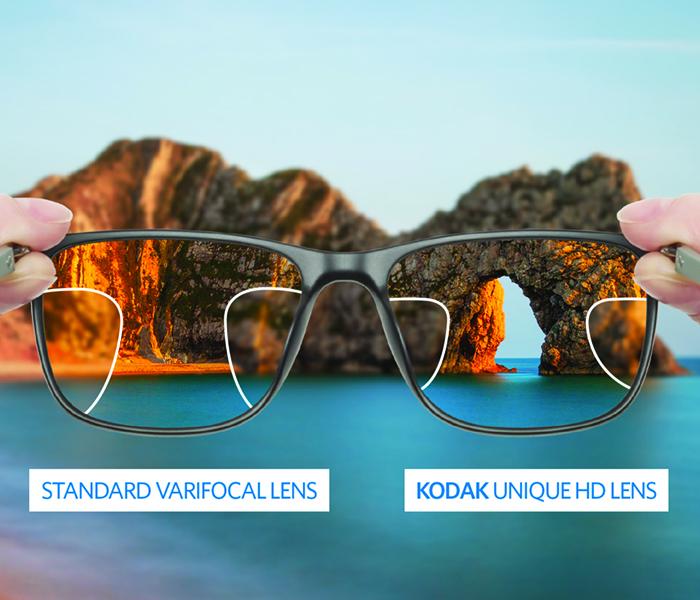 KODAK Unique HD Lens